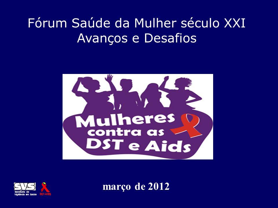 Fórum Saúde da Mulher século XXI Avanços e Desafios Secretaria de Vigilância em Saúde março de 2012