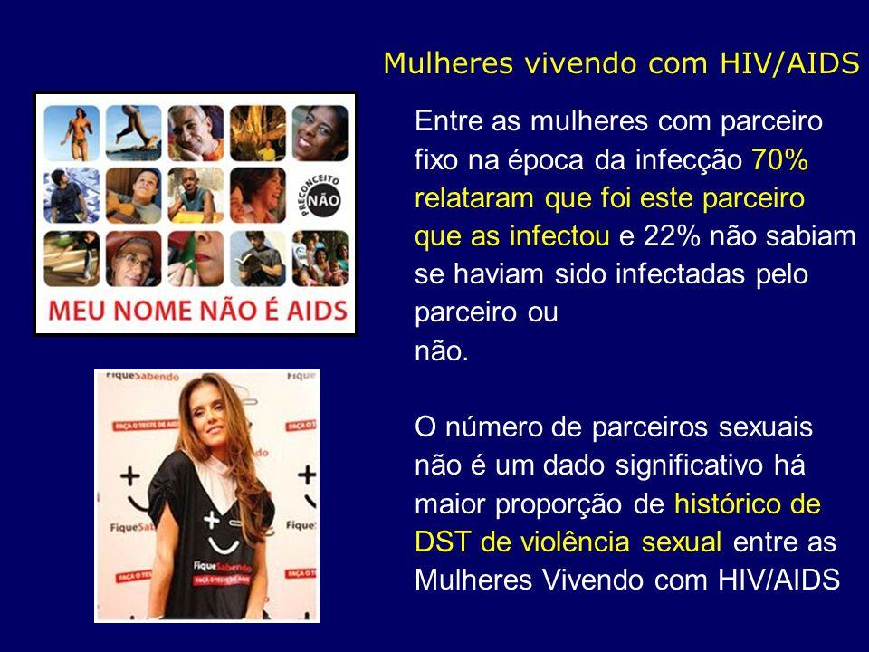 Mulheres vivendo com HIV/AIDS Entre as mulheres com parceiro fixo na época da infecção 70% relataram que foi este parceiro que as infectou e 22% não s