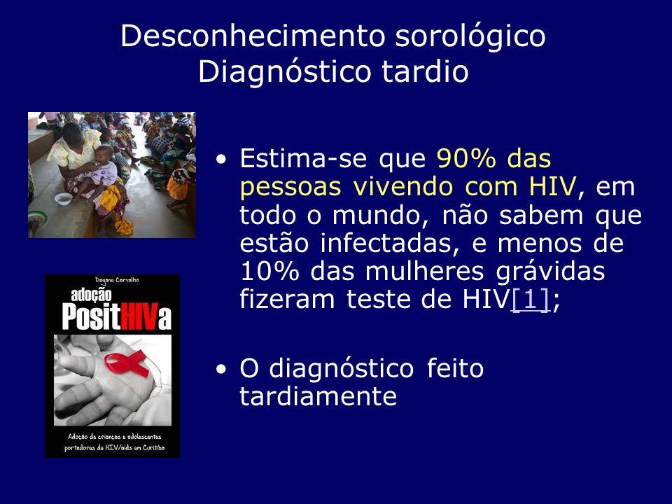 Estima-se que 90% das pessoas vivendo com HIV, em todo o mundo, não sabem que estão infectadas, e menos de 10% das mulheres grávidas fizeram teste de