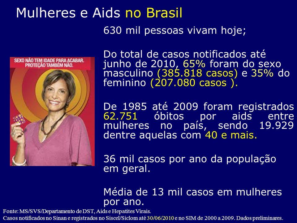 Mulheres e Aids no Brasil 630 mil pessoas vivam hoje; Do total de casos notificados até junho de 2010, 65% foram do sexo masculino (385.818 casos) e 3