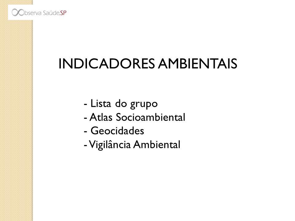 INDICADORES AMBIENTAIS - Lista do grupo - Atlas Socioambiental - Geocidades - Vigilância Ambiental