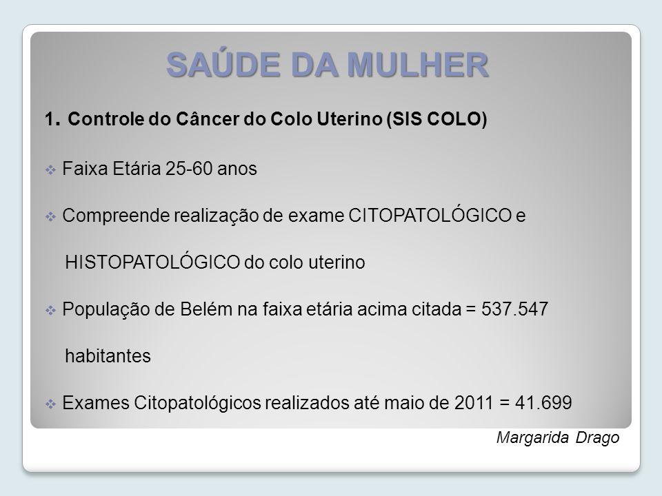 SAÚDE DA MULHER 1. Controle do Câncer do Colo Uterino (SIS COLO) Faixa Etária 25-60 anos Compreende realização de exame CITOPATOLÓGICO e HISTOPATOLÓGI