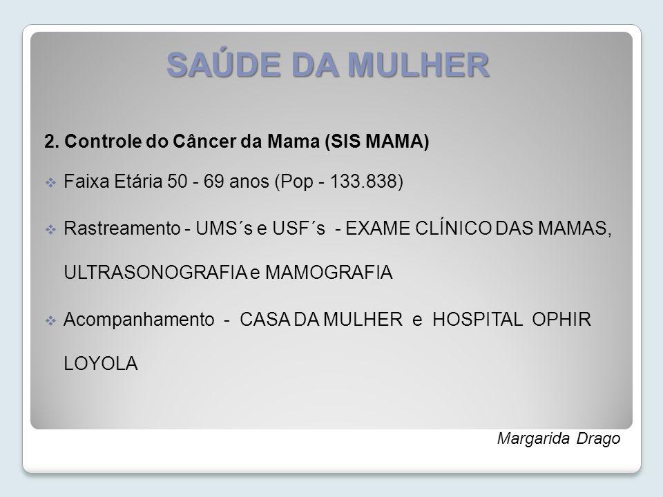 SAÚDE DA MULHER 2. Controle do Câncer da Mama (SIS MAMA) Faixa Etária 50 - 69 anos (Pop - 133.838) Rastreamento - UMS´s e USF´s - EXAME CLÍNICO DAS MA