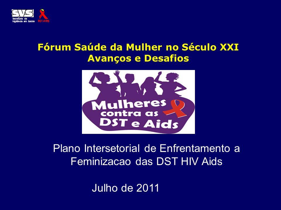Fórum Saúde da Mulher no Século XXI Avanços e Desafios Secretaria de Vigilância em Saúde Julho de 2011 Plano Intersetorial de Enfrentamento a Feminiza
