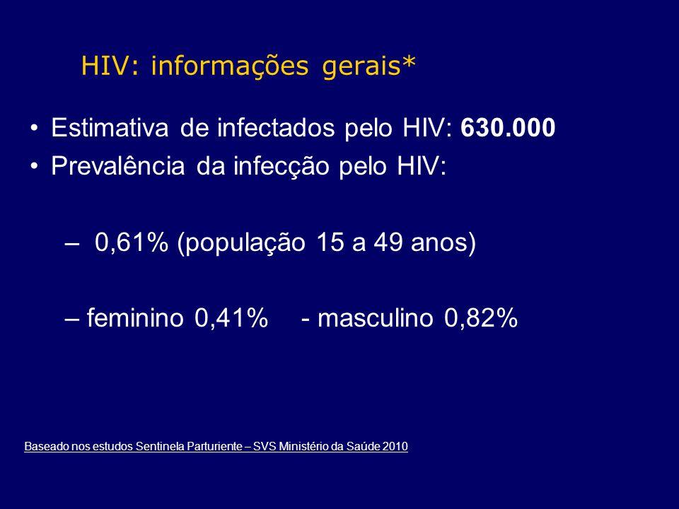 Estimativa de infectados pelo HIV: 630.000 Prevalência da infecção pelo HIV: – 0,61% (população 15 a 49 anos) – feminino 0,41% - masculino 0,82% HIV: