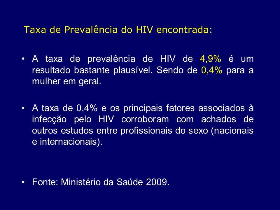 Taxa de Prevalência do HIV encontrada: A taxa de prevalência de HIV de 4,9% é um resultado bastante plausível. Sendo de 0,4% para a mulher em geral. A