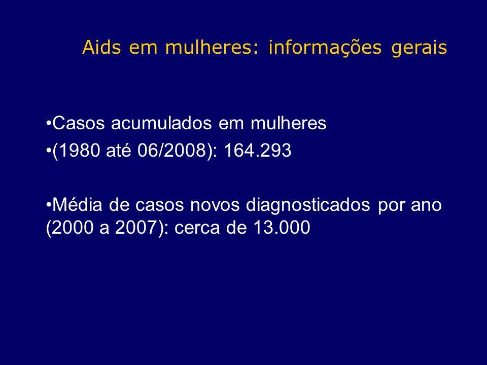 Casos acumulados em mulheres (1980 até 06/2008): 164.293 Média de casos novos diagnosticados por ano (2000 a 2007): cerca de 13.000 Aids em mulheres: