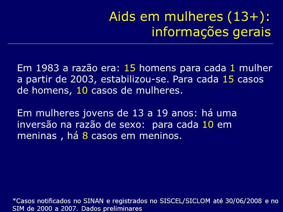 *Casos notificados no SINAN e registrados no SISCEL/SICLOM até 30/06/2008 e no SIM de 2000 a 2007. Dados preliminares Aids em mulheres (13+): informaç