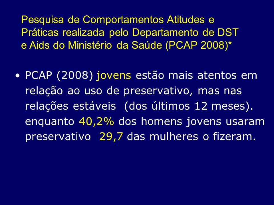 PCAP (2008) jovens estão mais atentos em relação ao uso de preservativo, mas nas relações estáveis (dos últimos 12 meses). enquanto 40,2% dos homens j
