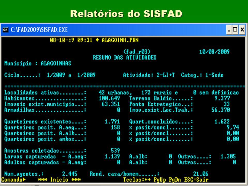 Relatórios do SISFAD