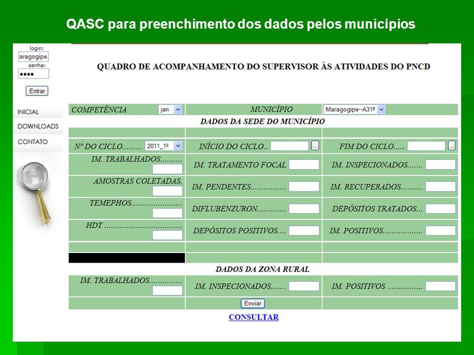 QASC para preenchimento dos dados pelos municípios