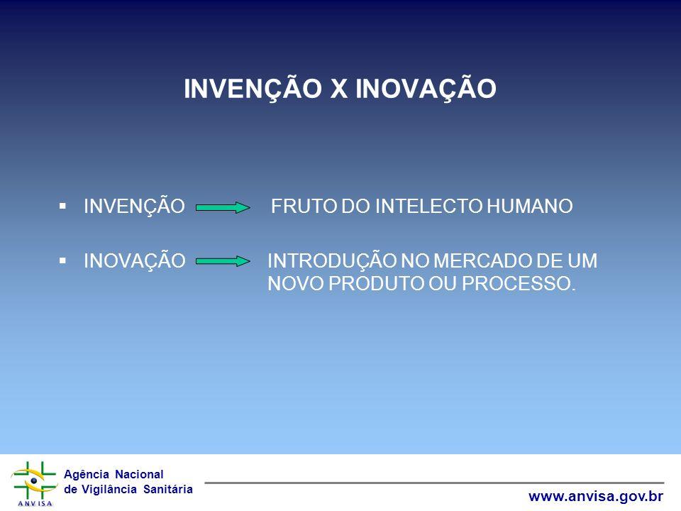 Agência Nacional de Vigilância Sanitária www.anvisa.gov.br INVENÇÃO X INOVAÇÃO INVENÇÃO FRUTO DO INTELECTO HUMANO INOVAÇÃO INTRODUÇÃO NO MERCADO DE UM