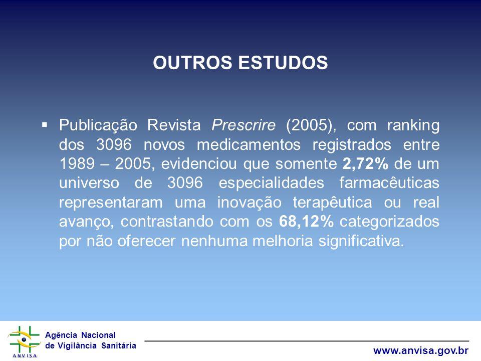 Agência Nacional de Vigilância Sanitária www.anvisa.gov.br OUTROS ESTUDOS Publicação Revista Prescrire (2005), com ranking dos 3096 novos medicamentos