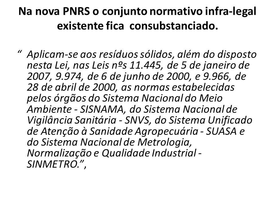 Na nova PNRS o conjunto normativo infra-legal existente fica consubstanciado. Aplicam-se aos resíduos sólidos, além do disposto nesta Lei, nas Leis nº