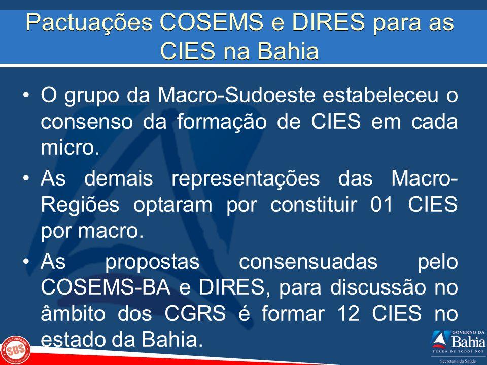 Pactuações COSEMS e DIRES para as CIES na Bahia