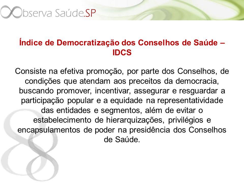 Índice de Democratização dos Conselhos de Saúde – IDCS Consiste na efetiva promoção, por parte dos Conselhos, de condições que atendam aos preceitos d