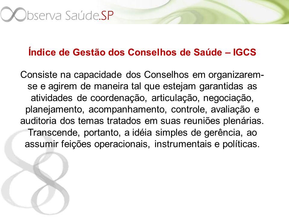 Índice de Gestão dos Conselhos de Saúde – IGCS Consiste na capacidade dos Conselhos em organizarem- se e agirem de maneira tal que estejam garantidas