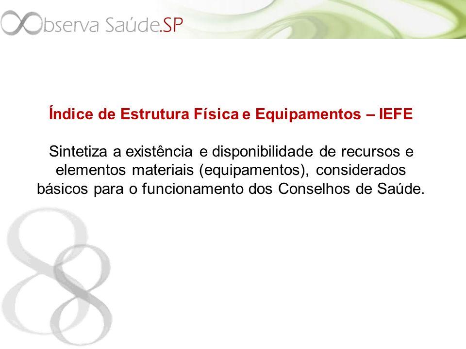 Índice de Estrutura Física e Equipamentos – IEFE Sintetiza a existência e disponibilidade de recursos e elementos materiais (equipamentos), considerad