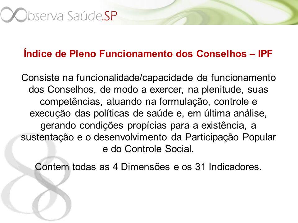 Índice de Pleno Funcionamento dos Conselhos – IPF Consiste na funcionalidade/capacidade de funcionamento dos Conselhos, de modo a exercer, na plenitud