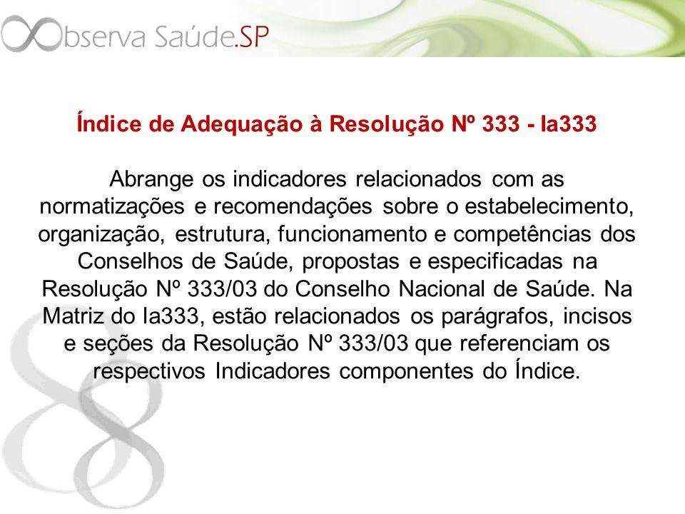 Índice de Adequação à Resolução Nº 333 - Ia333 Abrange os indicadores relacionados com as normatizações e recomendações sobre o estabelecimento, organ