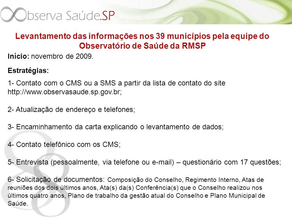 Levantamento das informações nos 39 municípios pela equipe do Observatório de Saúde da RMSP Início: novembro de 2009. Estratégias: 1- Contato com o CM