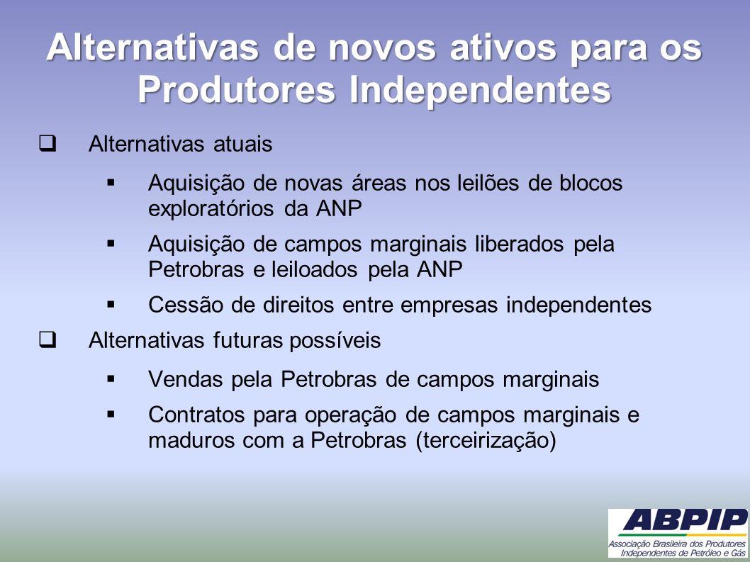 Alternativas de novos ativos para os Produtores Independentes Alternativas atuais Aquisição de novas áreas nos leilões de blocos exploratórios da ANP