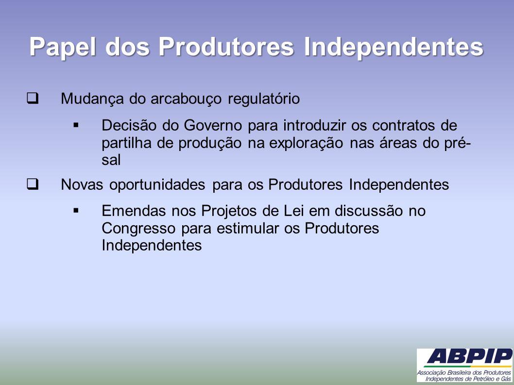 Papel dos Produtores Independentes Mudança do arcabouço regulatório Decisão do Governo para introduzir os contratos de partilha de produção na explora