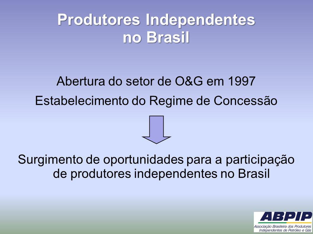 Produtores Independentes no Brasil Abertura do setor de O&G em 1997 Estabelecimento do Regime de Concessão Surgimento de oportunidades para a particip