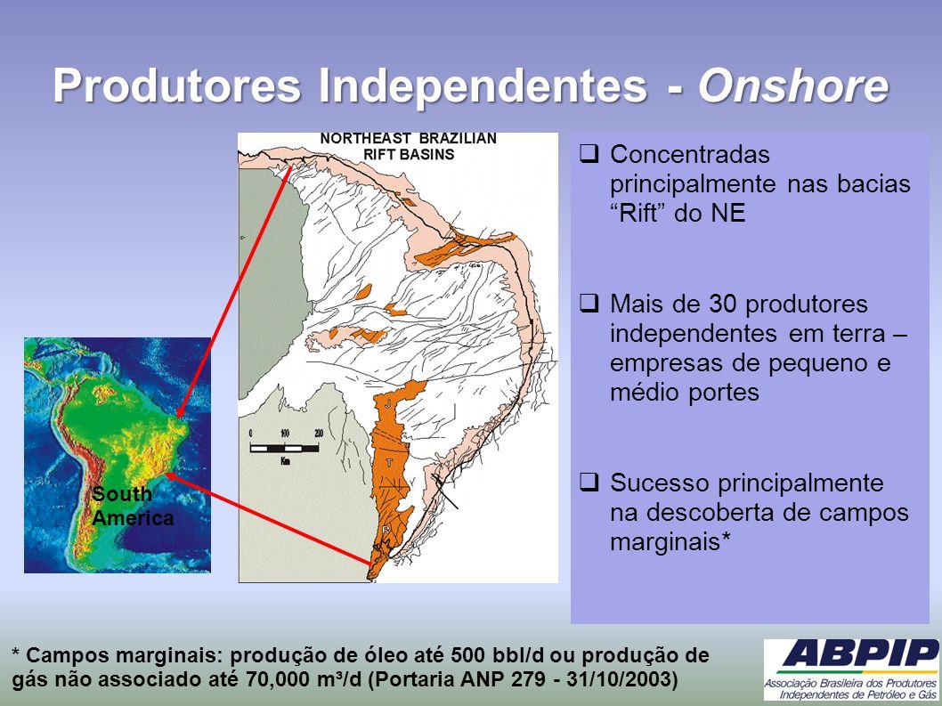 Produtores Independentes - Onshore Concentradas principalmente nas bacias Rift do NE Mais de 30 produtores independentes em terra – empresas de pequen