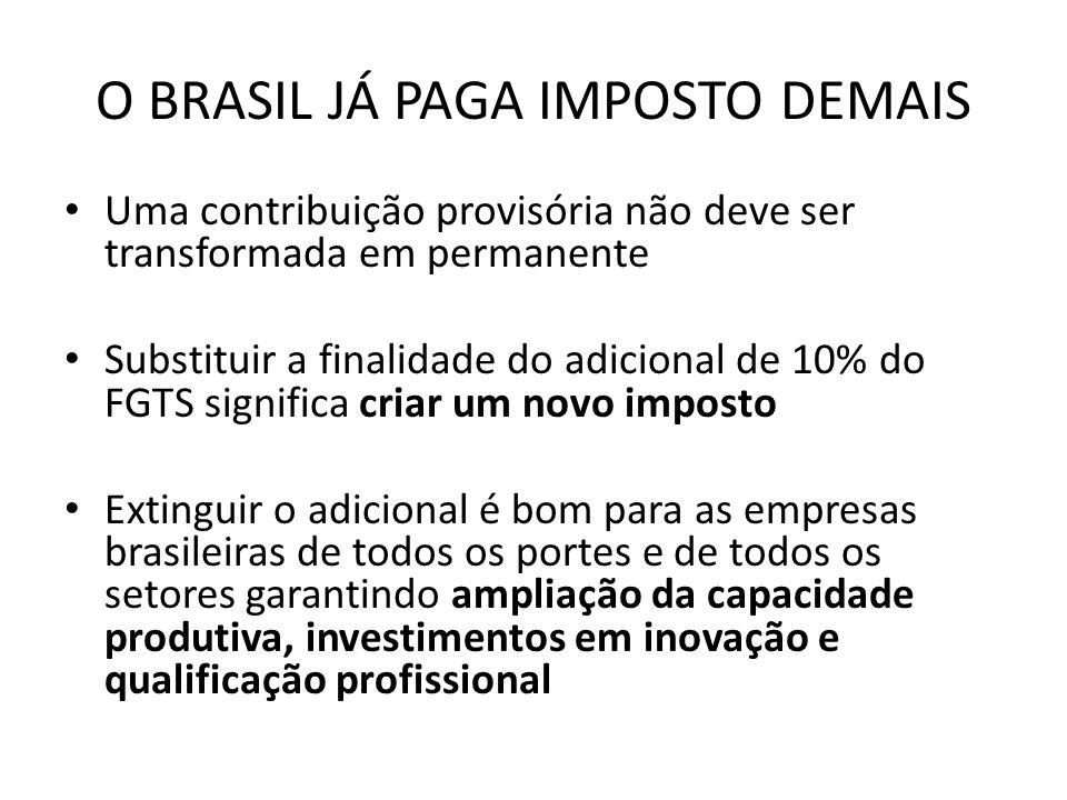 O BRASIL JÁ PAGA IMPOSTO DEMAIS Uma contribuição provisória não deve ser transformada em permanente Substituir a finalidade do adicional de 10% do FGT