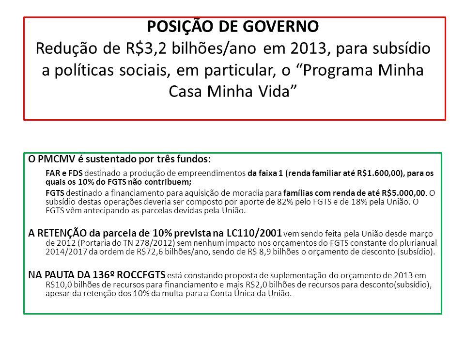 POSIÇÃO DE GOVERNO Redução de R$3,2 bilhões/ano em 2013, para subsídio a políticas sociais, em particular, o Programa Minha Casa Minha Vida O PMCMV é
