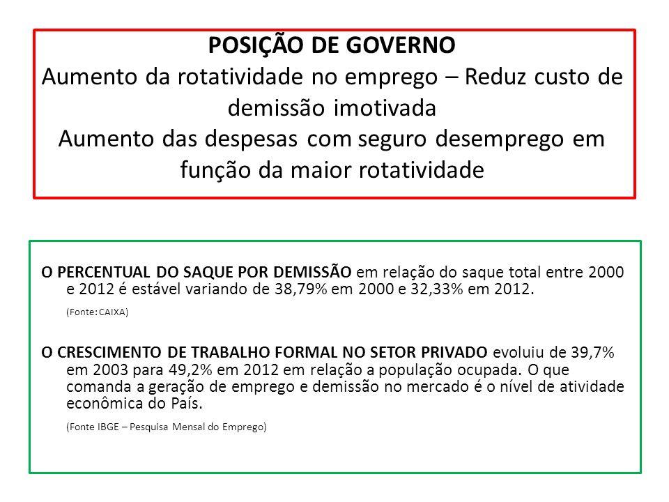 POSIÇÃO DE GOVERNO Aumento da rotatividade no emprego – Reduz custo de demissão imotivada Aumento das despesas com seguro desemprego em função da maio