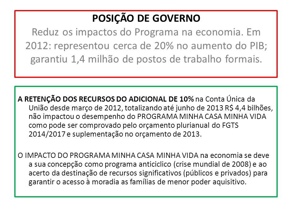 POSIÇÃO DE GOVERNO Reduz os impactos do Programa na economia. Em 2012: representou cerca de 20% no aumento do PIB; garantiu 1,4 milhão de postos de tr