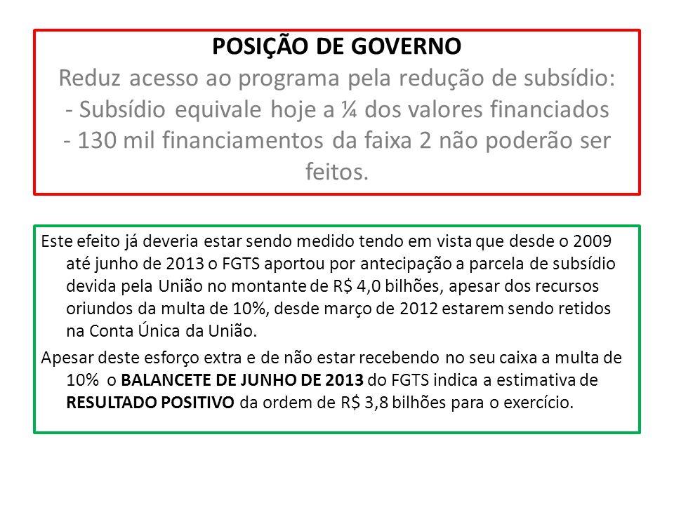 POSIÇÃO DE GOVERNO Reduz acesso ao programa pela redução de subsídio: - Subsídio equivale hoje a ¼ dos valores financiados - 130 mil financiamentos da