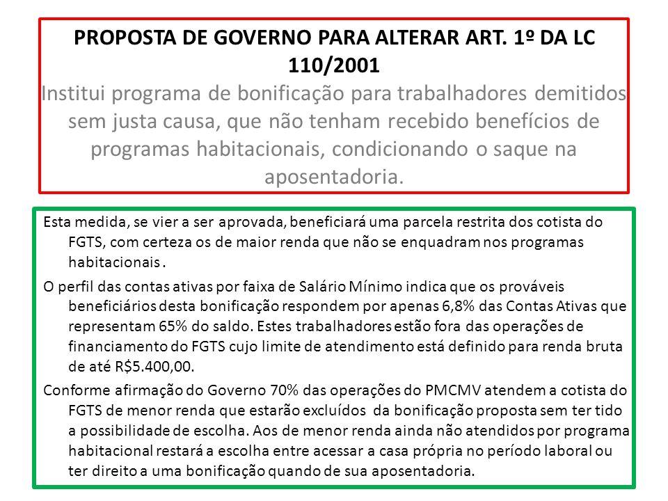 PROPOSTA DE GOVERNO PARA ALTERAR ART. 1º DA LC 110/2001 Institui programa de bonificação para trabalhadores demitidos sem justa causa, que não tenham