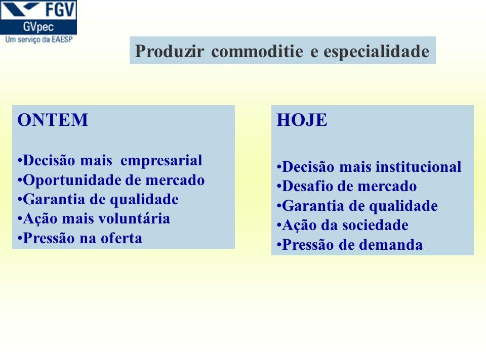 Produzir commoditie e especialidade HOJE Decisão mais institucional Desafio de mercado Garantia de qualidade Ação da sociedade Pressão de demanda ONTE