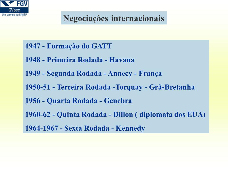 Negociações internacionais 1947 - Formação do GATT 1948 - Primeira Rodada - Havana 1949 - Segunda Rodada - Annecy - França 1950-51 - Terceira Rodada -