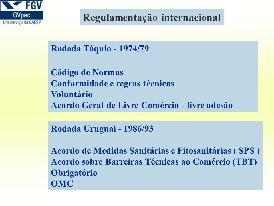 Rodada Tóquio - 1974/79 Código de Normas Conformidade e regras técnicas Voluntário Acordo Geral de Livre Comércio - livre adesão Rodada Uruguai - 1986