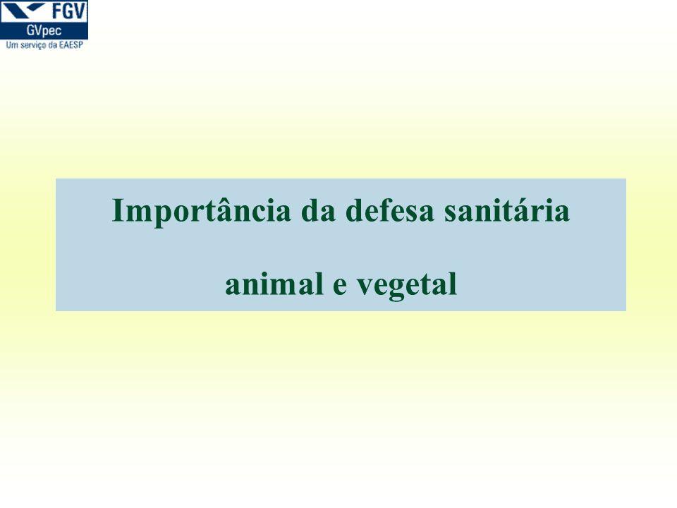 Importância da defesa sanitária animal e vegetal