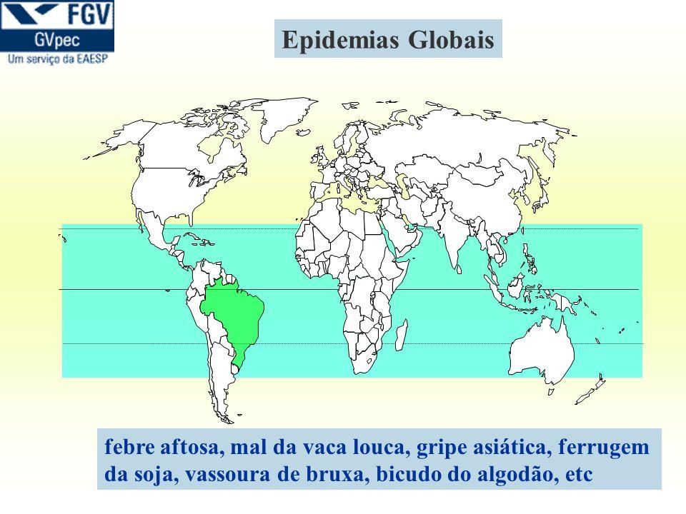 Epidemias Globais febre aftosa, mal da vaca louca, gripe asiática, ferrugem da soja, vassoura de bruxa, bicudo do algodão, etc