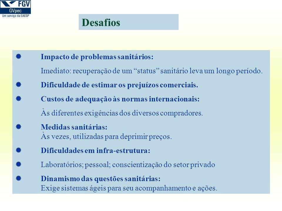 Desafios Impacto de problemas sanitários: Imediato: recuperação de um status sanitário leva um longo período. Dificuldade de estimar os prejuízos come