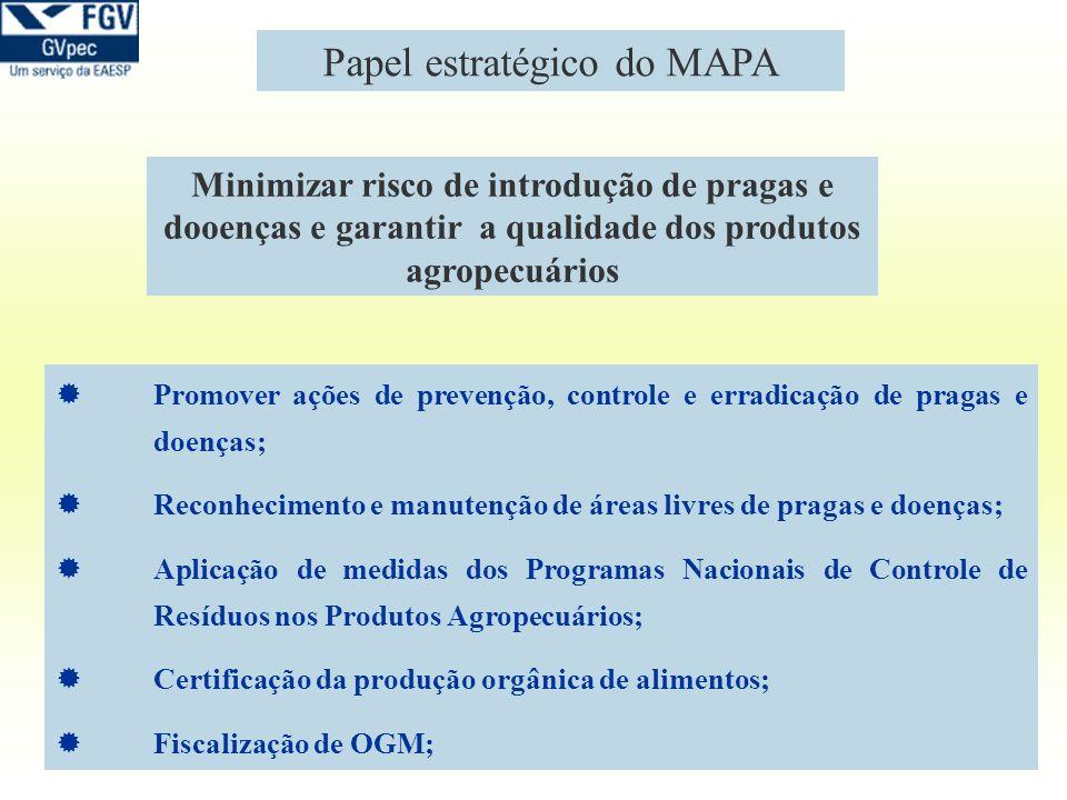 Promover ações de prevenção, controle e erradicação de pragas e doenças; Reconhecimento e manutenção de áreas livres de pragas e doenças; Aplicação de