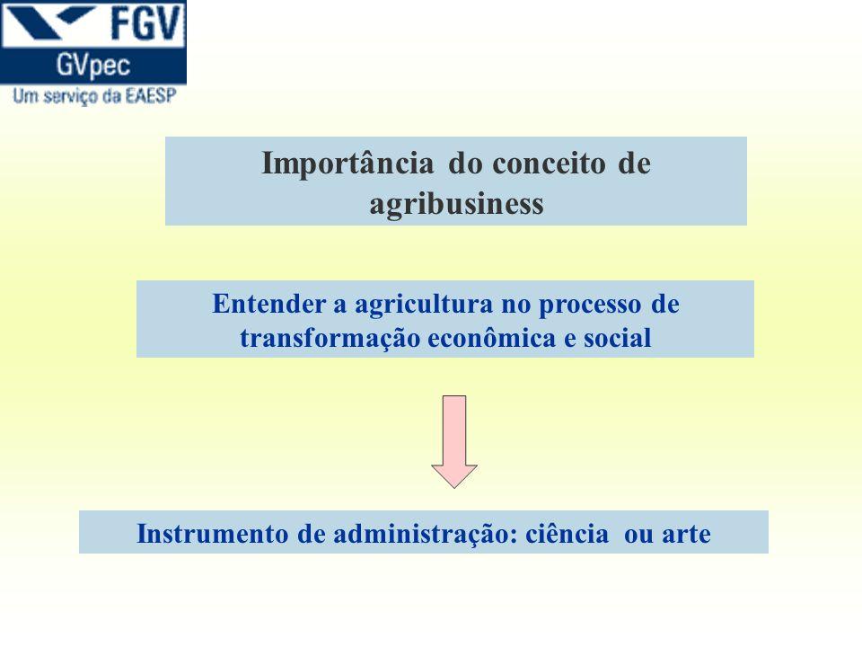 Importância do conceito de agribusiness Entender a agricultura no processo de transformação econômica e social Instrumento de administração: ciência o