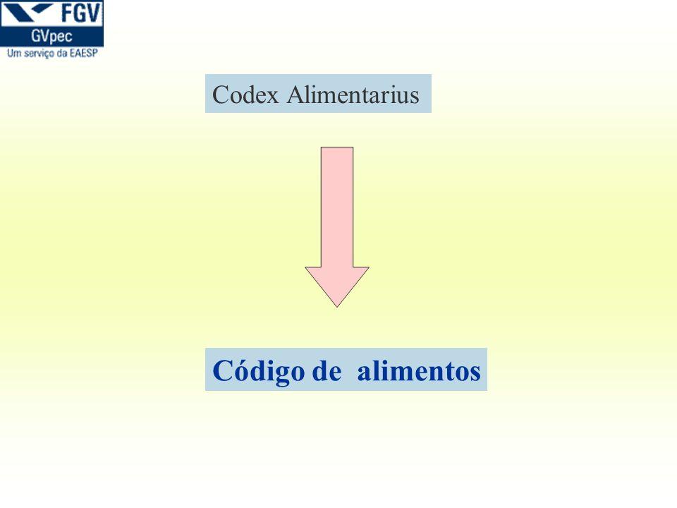 Codex Alimentarius Código de alimentos