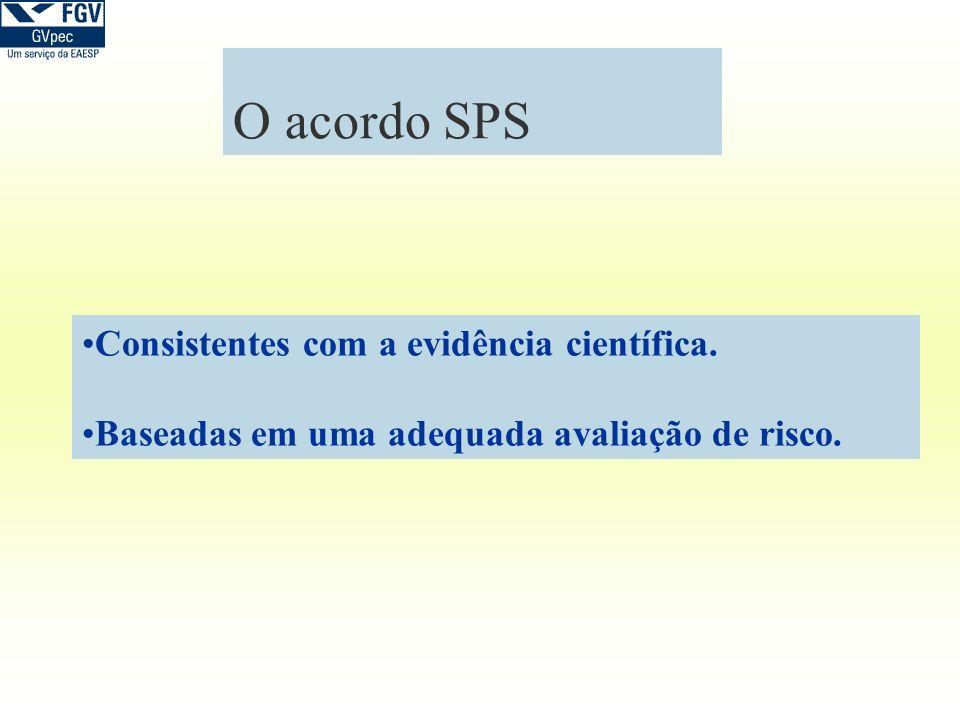 O acordo SPS Consistentes com a evidência científica. Baseadas em uma adequada avaliação de risco.