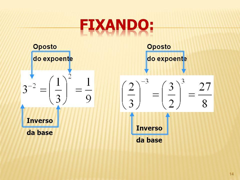 14 Inverso da base Oposto do expoente Inverso da base Oposto do expoente