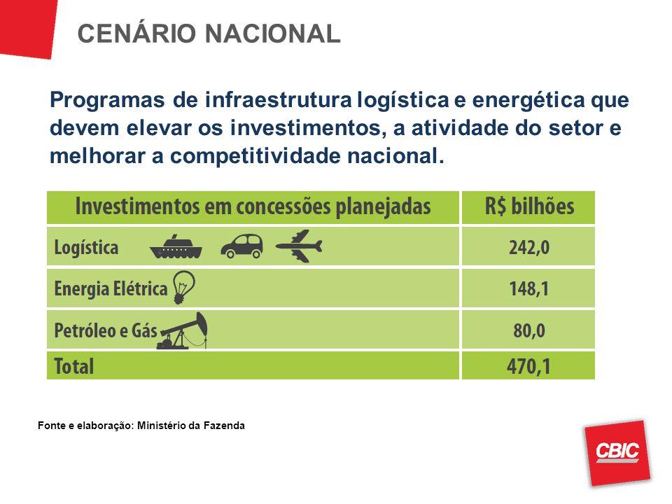 CENÁRIO NACIONAL Programas de infraestrutura logística e energética que devem elevar os investimentos, a atividade do setor e melhorar a competitivida