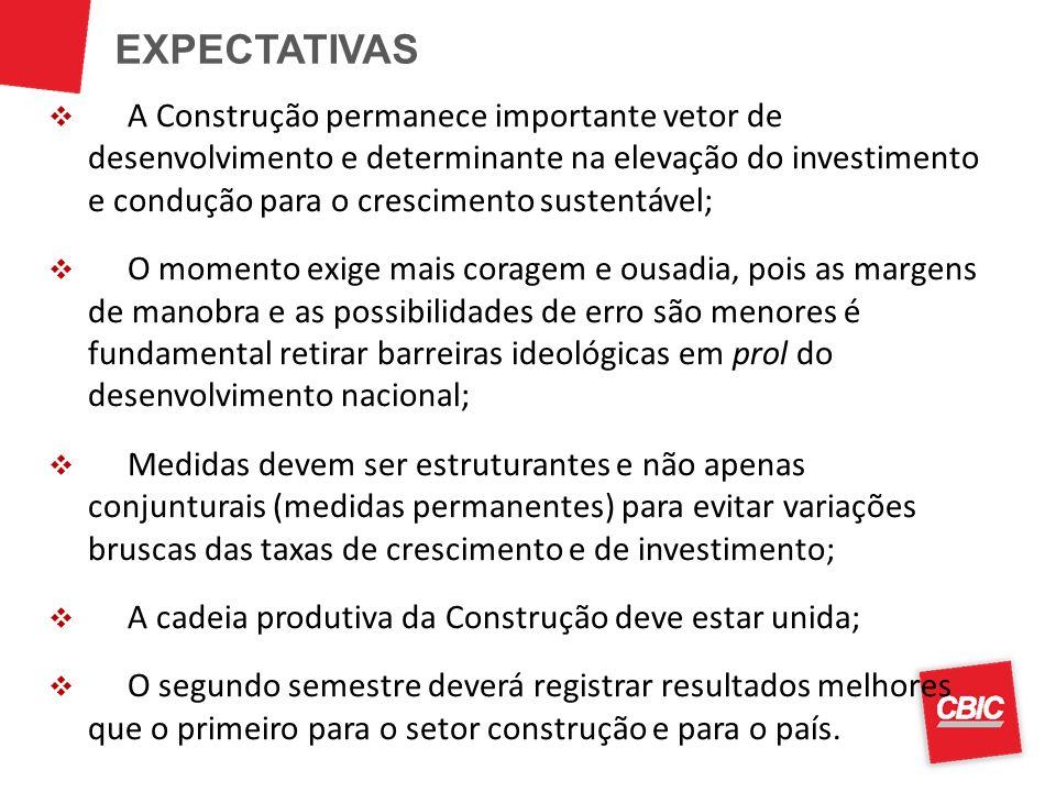 EXPECTATIVAS A Construção permanece importante vetor de desenvolvimento e determinante na elevação do investimento e condução para o crescimento suste