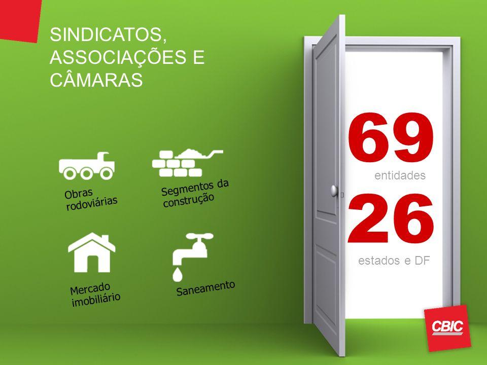 69 26 entidades estados e DF Mercado imobiliário Saneamento Obras rodoviárias Segmentos da construção SINDICATOS, ASSOCIAÇÕES E CÂMARAS