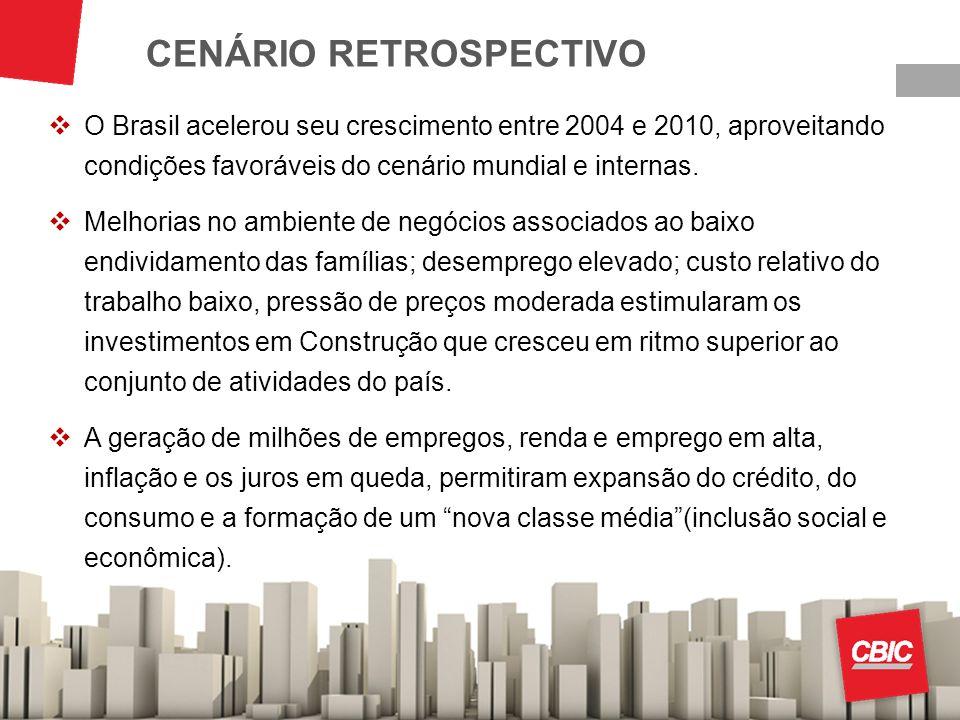 O Brasil acelerou seu crescimento entre 2004 e 2010, aproveitando condições favoráveis do cenário mundial e internas. Melhorias no ambiente de negócio